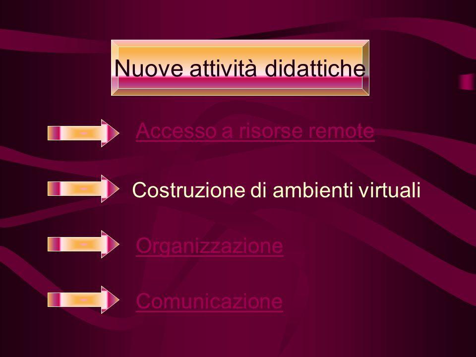 Nuove attività didattiche Accesso a risorse remote Costruzione di ambienti virtuali Organizzazione Comunicazione