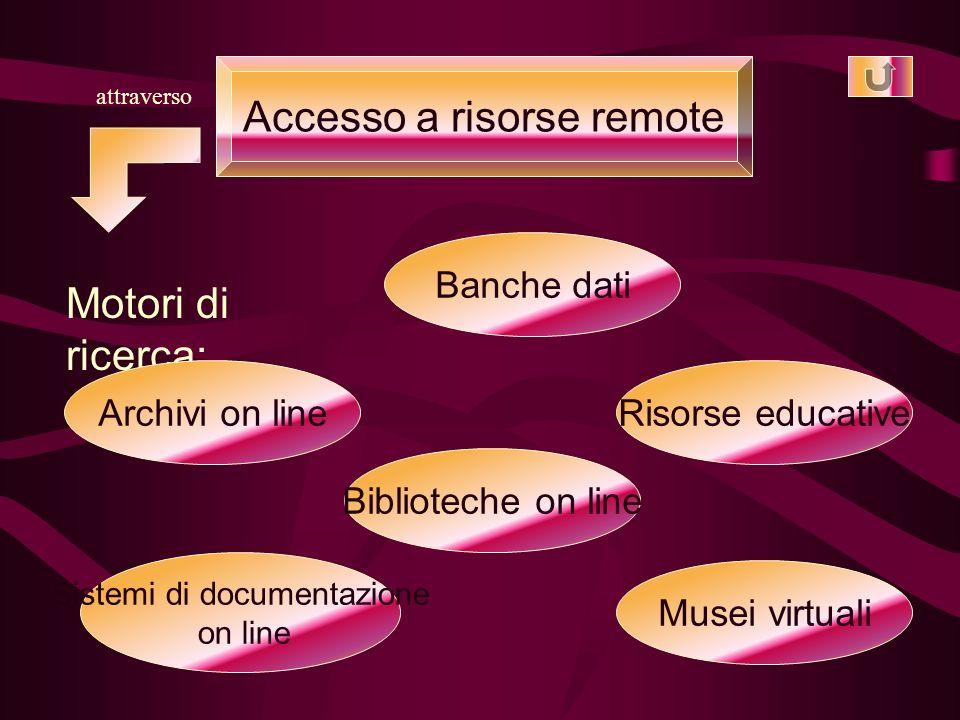 Accesso a risorse remote Motori di ricerca: attraverso Banche dati Risorse educative Biblioteche on line Sistemi di documentazione on line Musei virtu