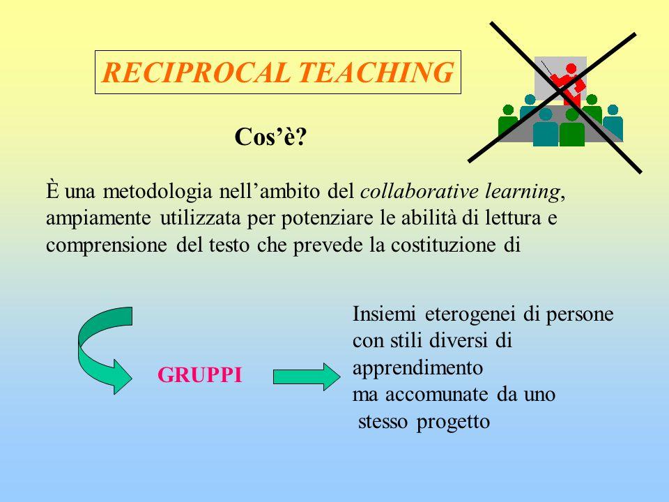 RECIPROCAL TEACHING Cosè.