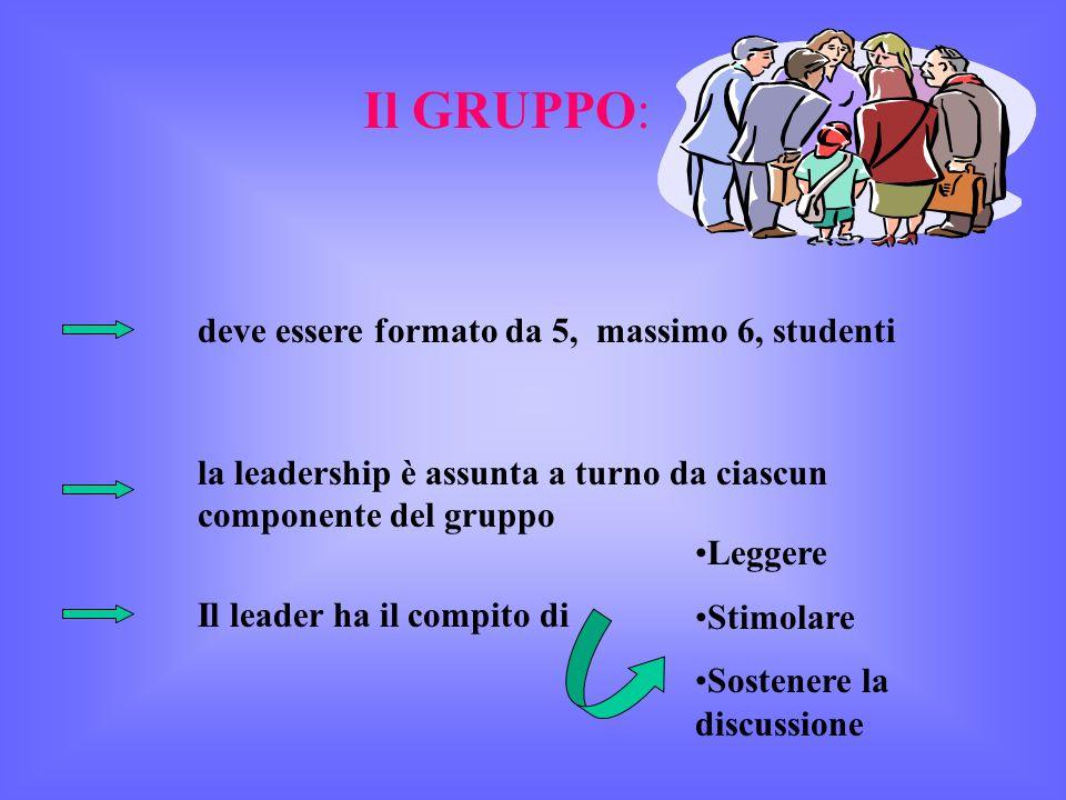 Il GRUPPO: deve essere formato da 5, massimo 6, studenti la leadership è assunta a turno da ciascun componente del gruppo Il leader ha il compito di Leggere Stimolare Sostenere la discussione