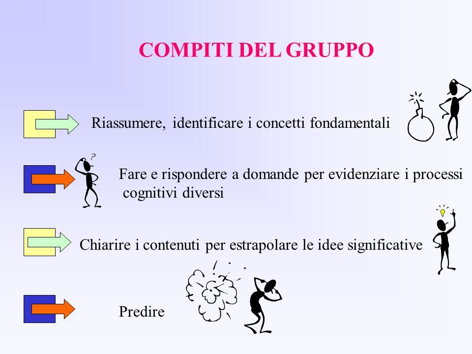 Il GRUPPO: deve essere formato da 5, massimo 6, studenti la leadership è assunta a turno da ciascun componente del gruppo Il leader ha il compito di L