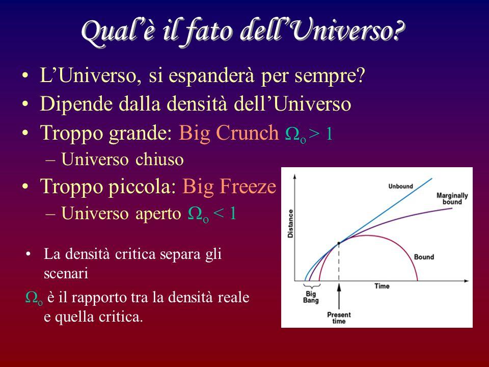 LUniverso, si espanderà per sempre? Dipende dalla densità dellUniverso Troppo grande: Big Crunch o > 1 –Universo chiuso Troppo piccola: Big Freeze –Un