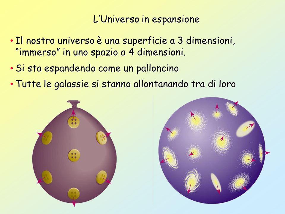 Il nostro universo è una superficie a 3 dimensioni, immerso in uno spazio a 4 dimensioni. Il nostro universo è una superficie a 3 dimensioni, immerso
