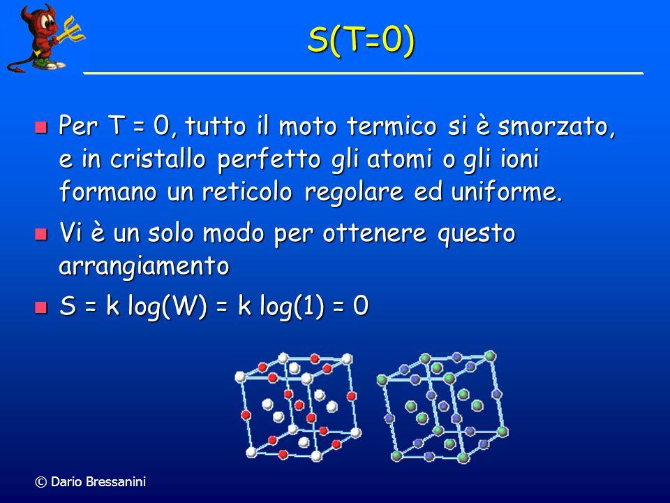 III Legge della Termodinamica