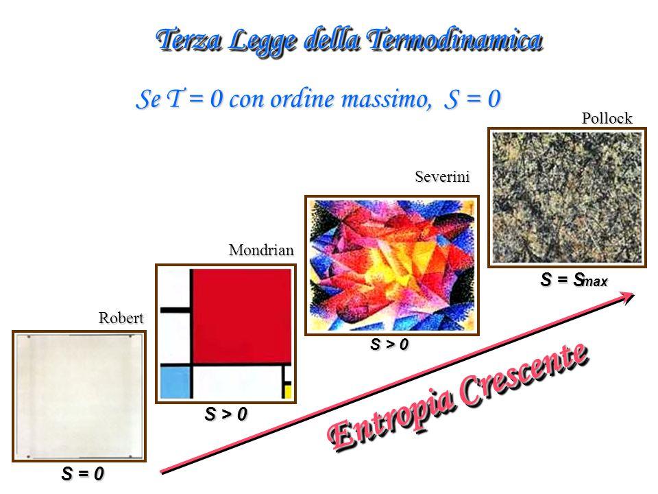 © Dario Bressanini III Legge della Termodinamica A differenza delle Entalpie, le entropie hanno una scala assoluta, grazie alla Terza Legge. A differe