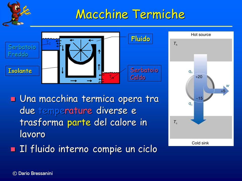 Macchine Termiche e Ciclo di Carnot