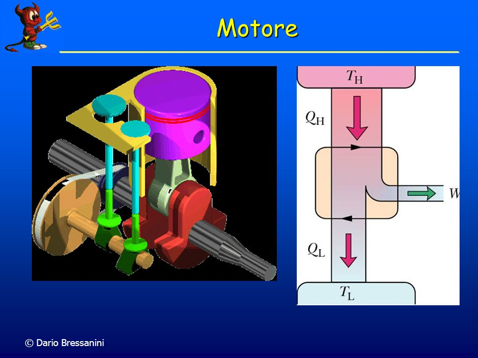 © Dario Bressanini Macchine Termiche Una macchina termica opera tra due temperature diverse e trasforma parte del calore in lavoro Una macchina termic
