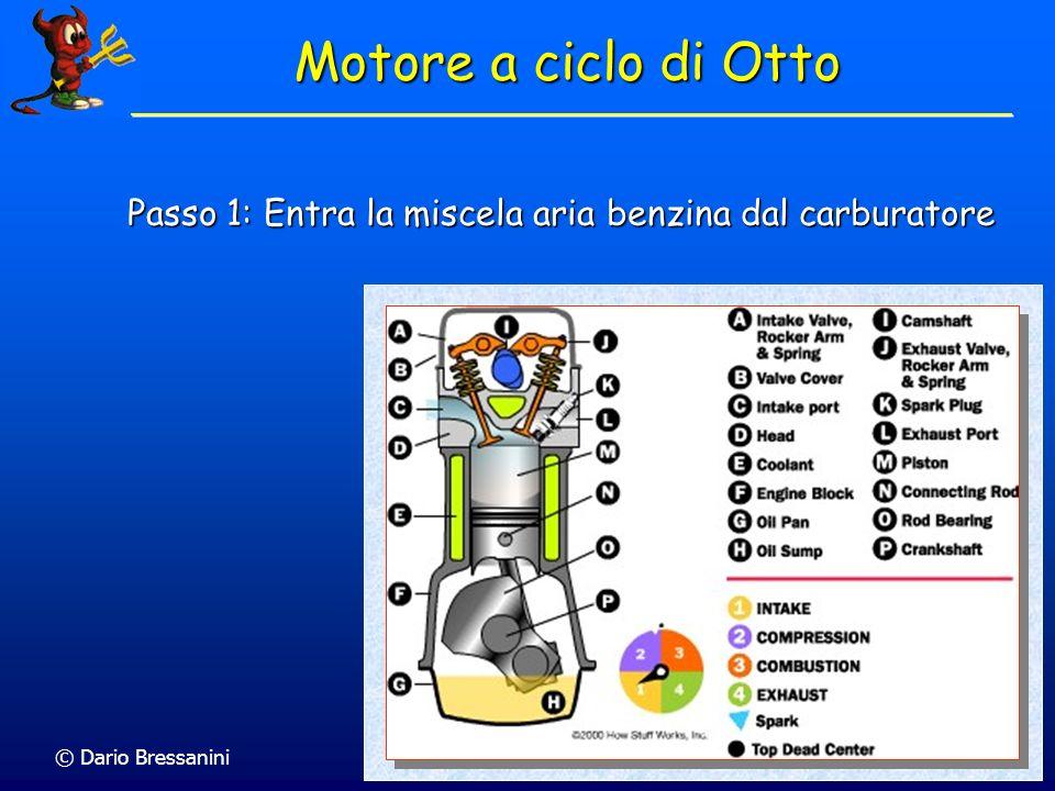 © Dario Bressanini Il Ciclo di Otto Quattro Tempi Quattro Tempi 1 2: adiabatica lenta 1 2: adiabatica lenta 2 3: isocora veloce 2 3: isocora veloce 3