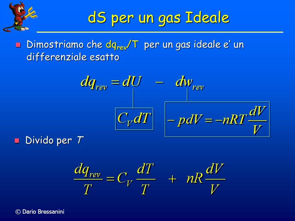 © Dario Bressanini 2 H 2 (g) + O 2 (g) 2 H 2 O(liq) S o sistema = -326.9 J/K S o sistema = -326.9 J/K S o ambiente = +1917 J/K S o ambiente = +1917 J/K S o totale = +1590.