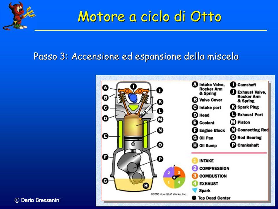 © Dario Bressanini Motore a ciclo di Otto Passo 2: Compressione della miscela