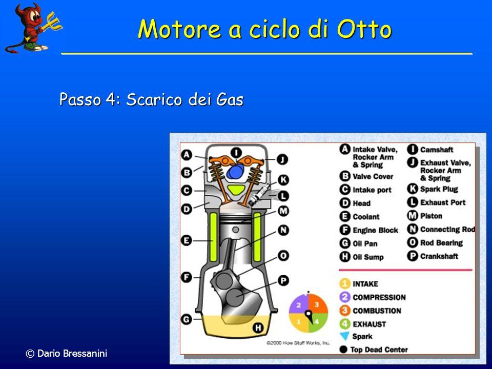 © Dario Bressanini Motore a ciclo di Otto Passo 3: Accensione ed espansione della miscela