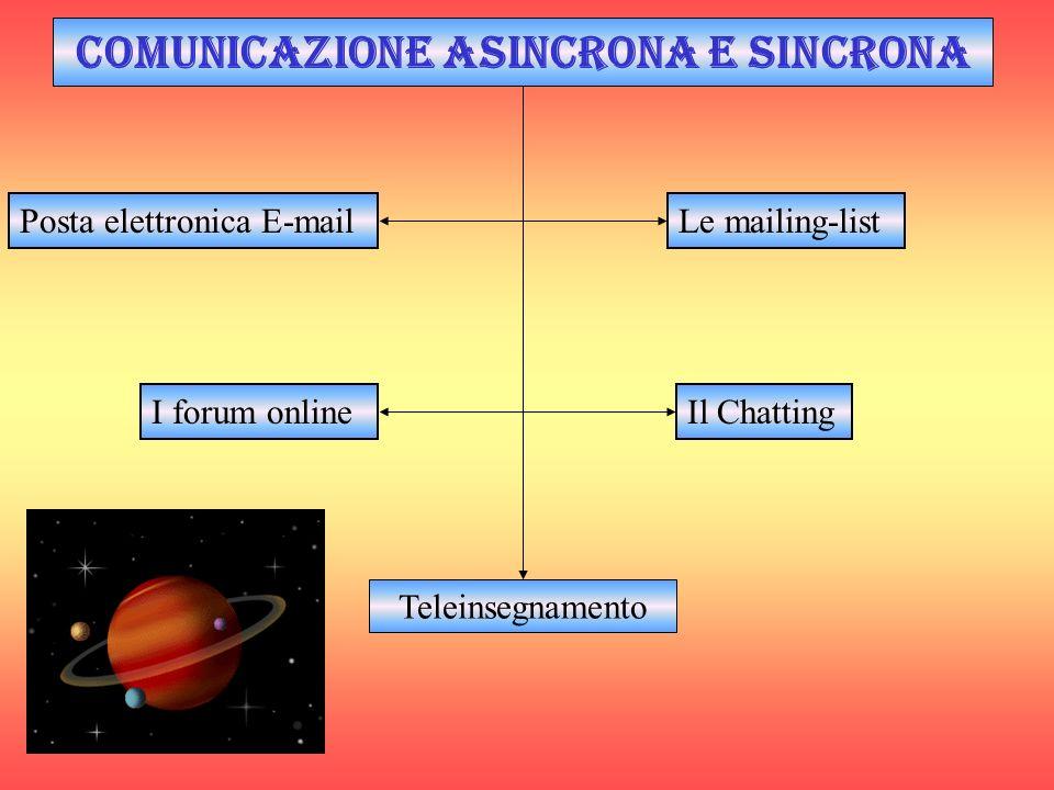 COMUNICAZIONE ASINCRONA E SINCRONA Posta elettronica E-mailLe mailing-list I forum onlineIl Chatting Teleinsegnamento
