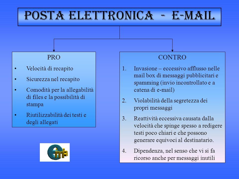 Posta elettronica - E-mail PRO Velocità di recapito Sicurezza nel recapito Comodità per la allegabilità di files e la possibilità di stampa Riutilizza