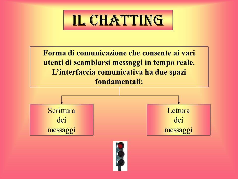 IL CHATTING Forma di comunicazione che consente ai vari utenti di scambiarsi messaggi in tempo reale. Linterfaccia comunicativa ha due spazi fondament