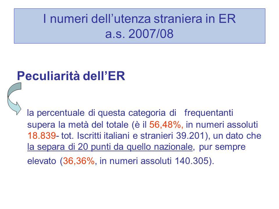I numeri dellutenza straniera in ER a.s.
