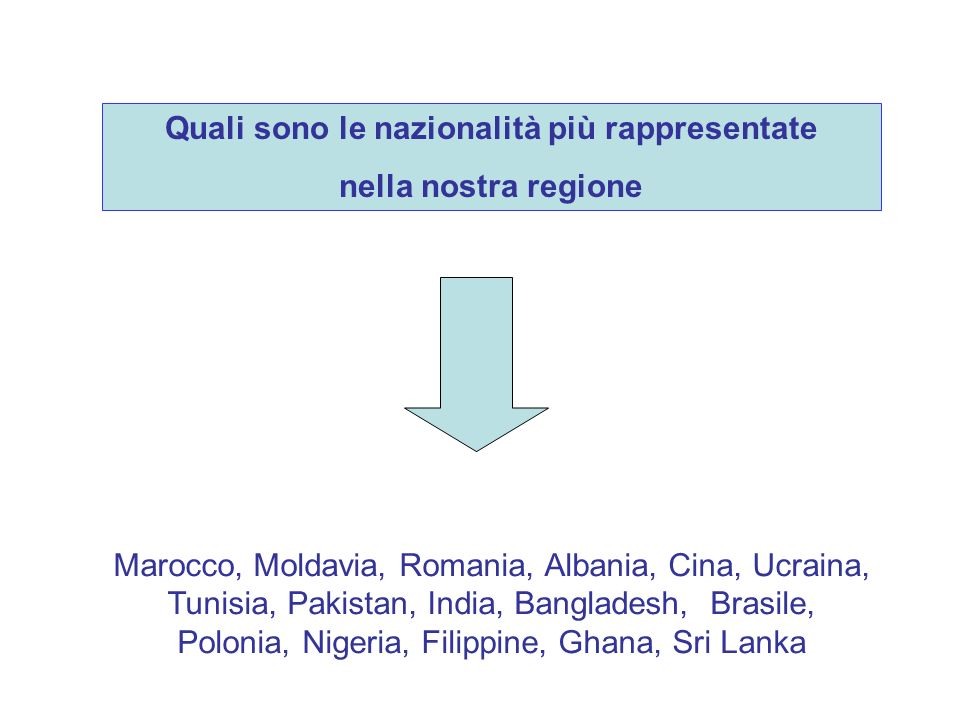 Quali sono le nazionalità più rappresentate nella nostra regione Marocco, Moldavia, Romania, Albania, Cina, Ucraina, Tunisia, Pakistan, India, Bangladesh, Brasile, Polonia, Nigeria, Filippine, Ghana, Sri Lanka