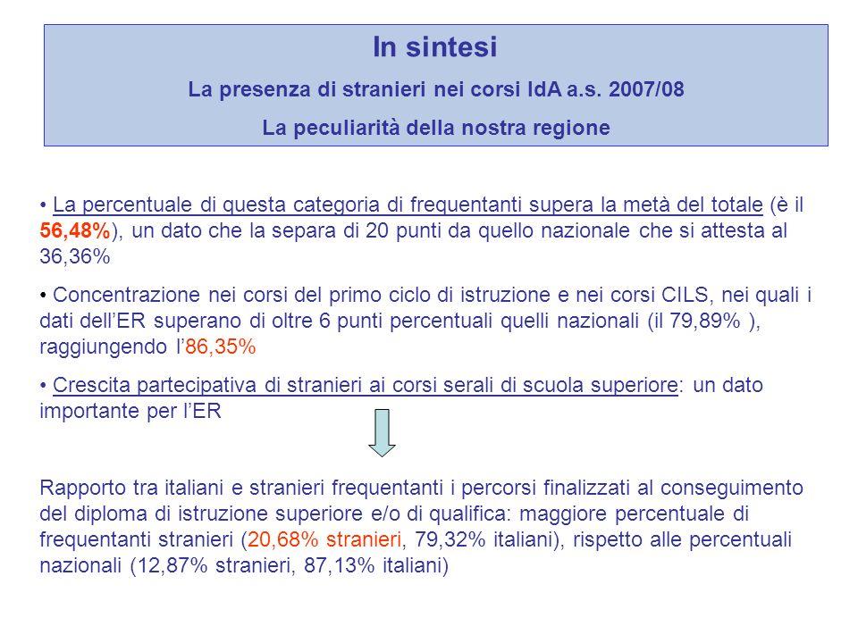 In sintesi La presenza di stranieri nei corsi IdA a.s.