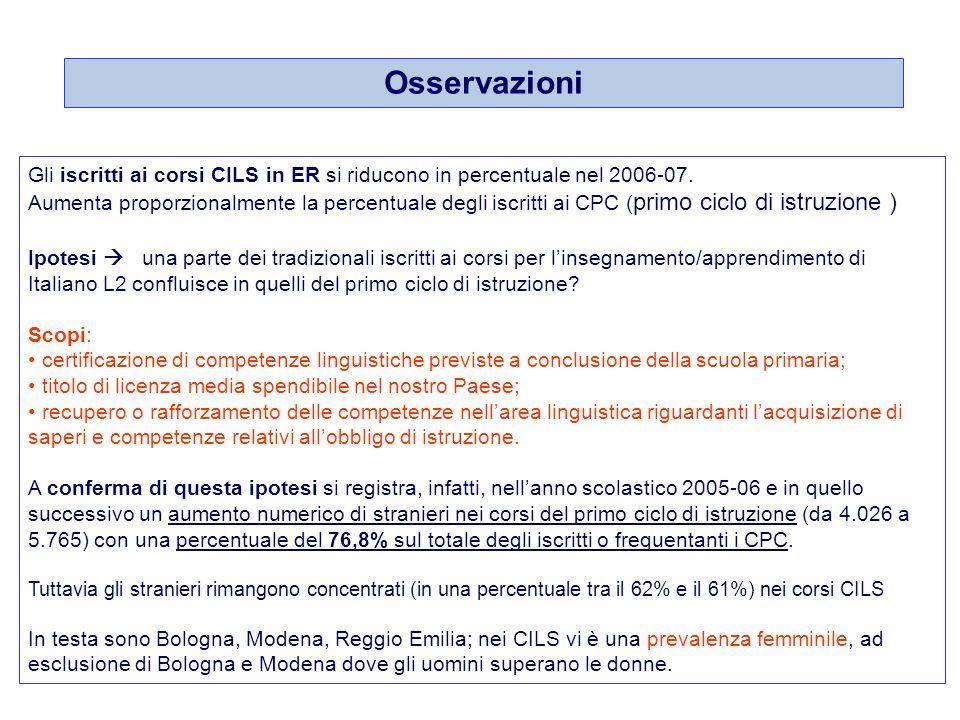 Annualità 2007/08 in Emilia Romagna Risulta confermata (e ulteriormente aumentata rispetto allanno scolastico precedente) la tendenza alla divaricazione tra: un incremento significativo delle percentuali dei corsi a favore dellutenza straniera: il totale dei corsi a favore dei cittadini migranti -alfabetizzazione primaria e CILS- raggiunge in ER il 50,13% contro una percentuale nazionale del 30,58% una riduzione dei CBMAF (corsi brevi modulari di alfabetizzazione funzionale), secondo un trend caratteristico della nostra regione