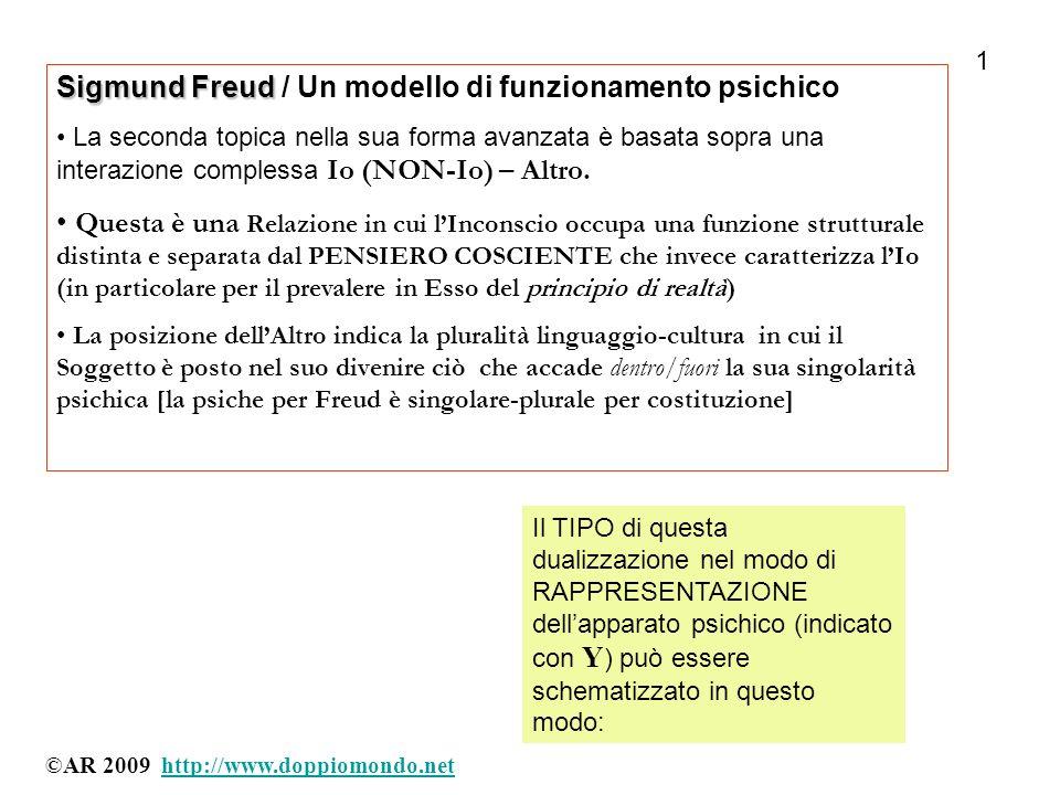 Sigmund Freud Sigmund Freud / Un modello di funzionamento psichico La seconda topica nella sua forma avanzata è basata sopra una interazione complessa Io (NON-Io) – Altro.