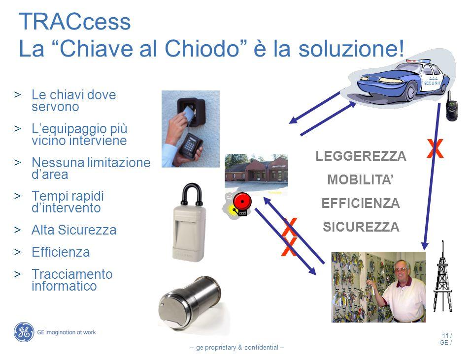 11 / GE / -- ge proprietary & confidential -- TRACcess La Chiave al Chiodo è la soluzione! Le chiavi dove servono Lequipaggio più vicino interviene Ne