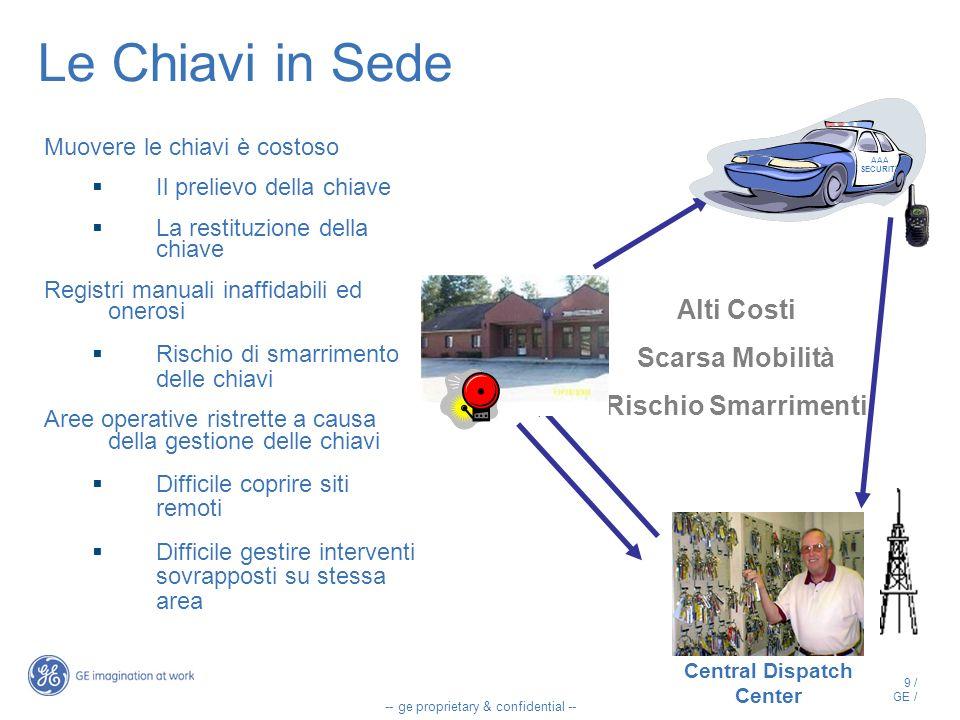 9 / GE / -- ge proprietary & confidential -- Alti Costi Scarsa Mobilità Rischio Smarrimenti Le Chiavi in Sede Muovere le chiavi è costoso Il prelievo