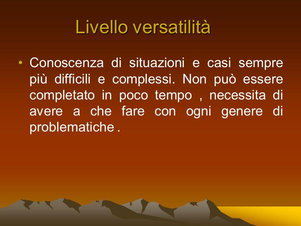 Livello versatilità Conoscenza di situazioni e casi sempre più difficili e complessi.