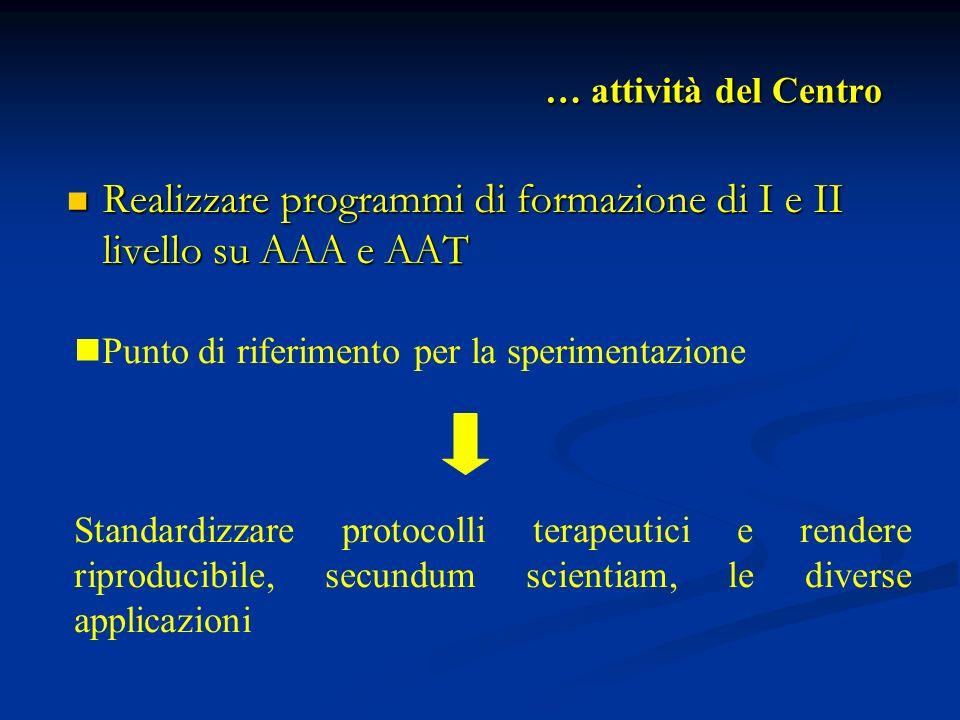 … attività del Centro … attività del Centro Realizzare programmi di formazione di I e II livello su AAA e AAT Realizzare programmi di formazione di I e II livello su AAA e AAT Punto di riferimento per la sperimentazione Standardizzare protocolli terapeutici e rendere riproducibile, secundum scientiam, le diverse applicazioni