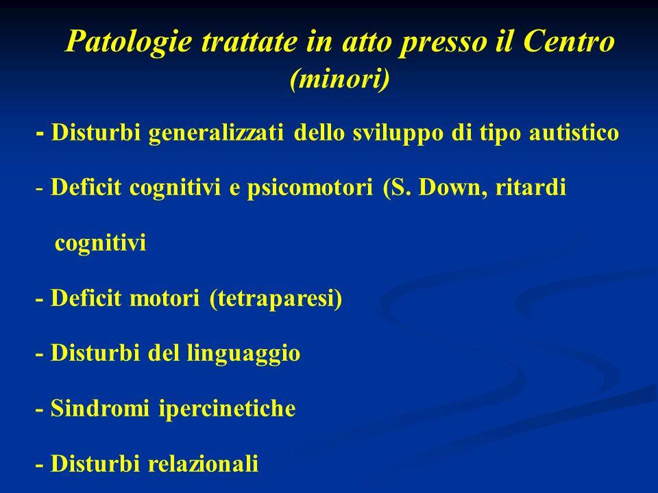 - Disturbi generalizzati dello sviluppo di tipo autistico - Deficit cognitivi e psicomotori (S.