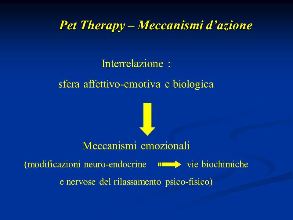 Pet Therapy – Meccanismi dazione Interrelazione : sfera affettivo-emotiva e biologica Meccanismi emozionali (modificazioni neuro-endocrine vie biochimiche e nervose del rilassamento psico-fisico)