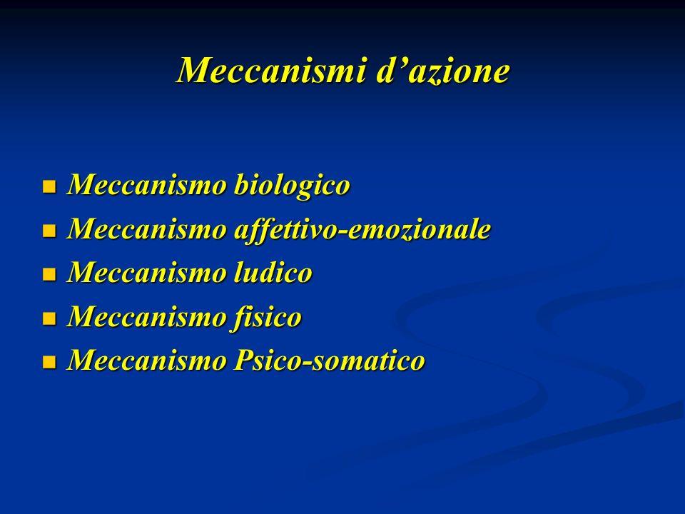 Meccanismi dazione Meccanismo biologico Meccanismo biologico Meccanismo affettivo-emozionale Meccanismo affettivo-emozionale Meccanismo ludico Meccanismo ludico Meccanismo fisico Meccanismo fisico Meccanismo Psico-somatico Meccanismo Psico-somatico