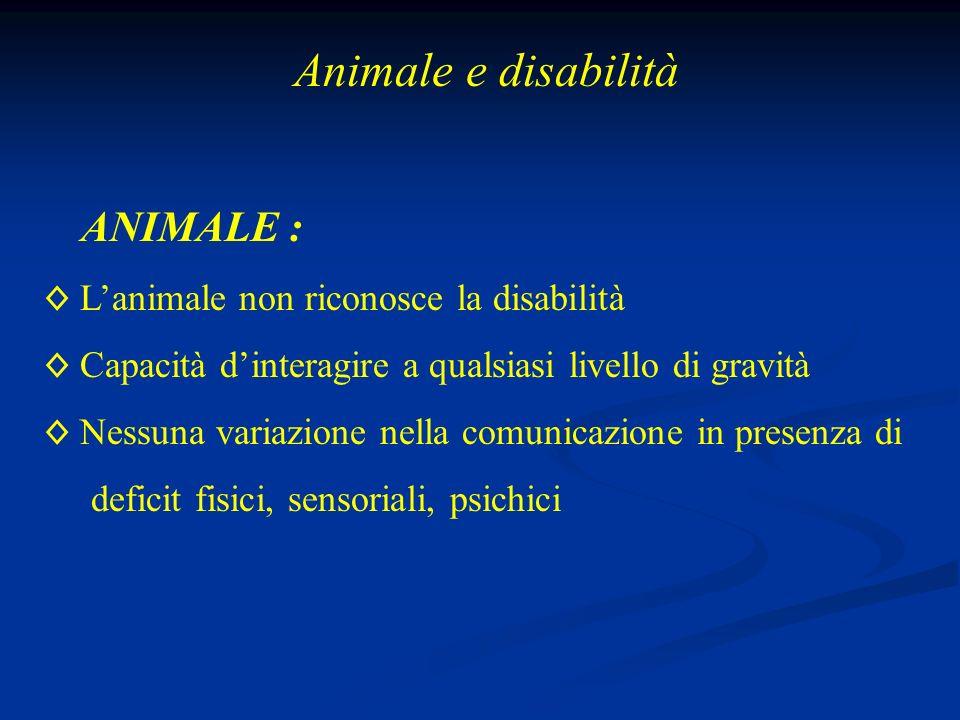 Animale e disabilità ANIMALE : Lanimale non riconosce la disabilità Capacità dinteragire a qualsiasi livello di gravità Nessuna variazione nella comunicazione in presenza di deficit fisici, sensoriali, psichici