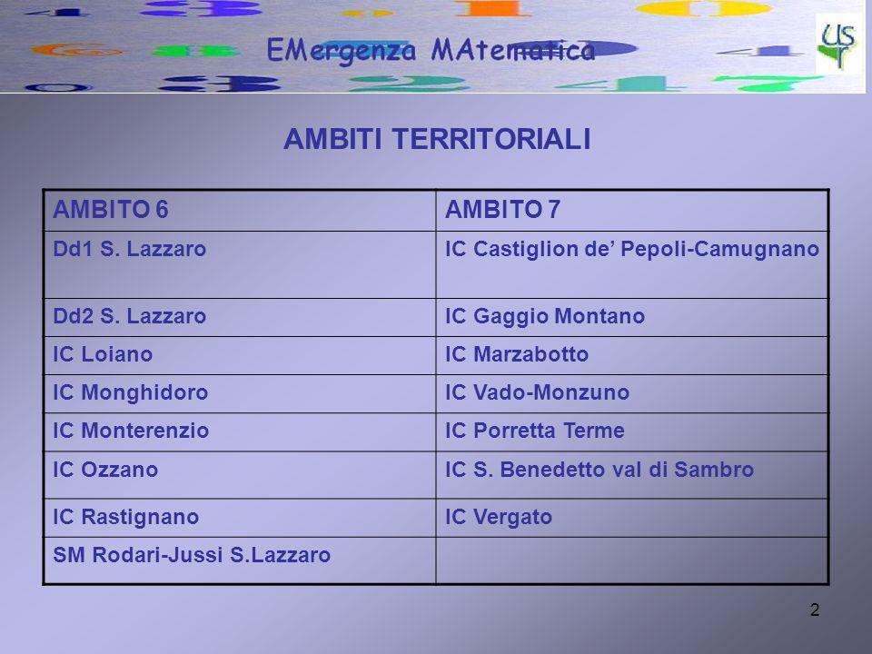 2 AMBITI TERRITORIALI AMBITO 6AMBITO 7 Dd1 S. LazzaroIC Castiglion de Pepoli-Camugnano Dd2 S.