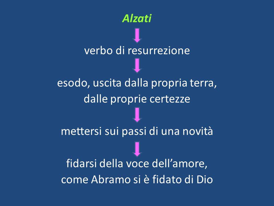 Alzati verbo di resurrezione esodo, uscita dalla propria terra, dalle proprie certezze mettersi sui passi di una novità fidarsi della voce dellamore, come Abramo si è fidato di Dio