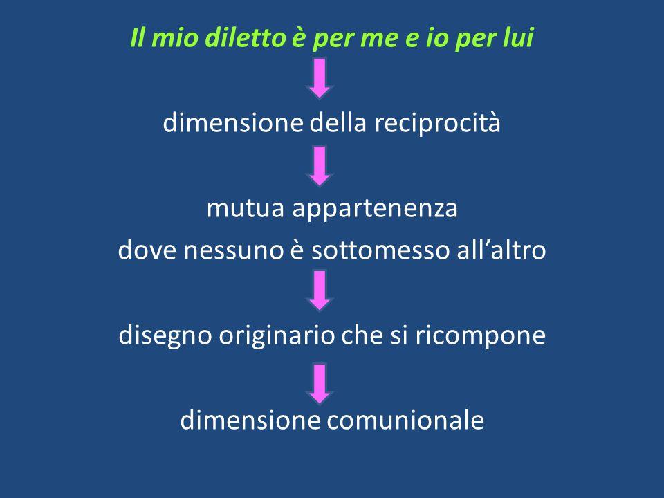 Il mio diletto è per me e io per lui dimensione della reciprocità mutua appartenenza dove nessuno è sottomesso allaltro disegno originario che si ricompone dimensione comunionale