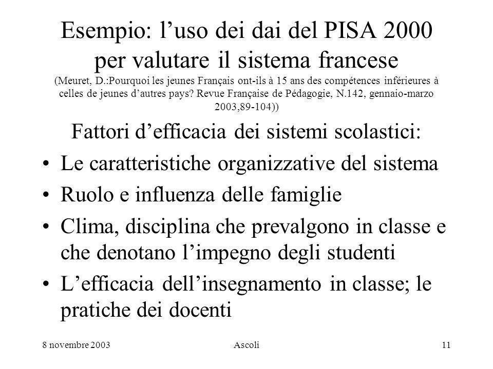 8 novembre 2003Ascoli11 Esempio: luso dei dai del PISA 2000 per valutare il sistema francese (Meuret, D.:Pourquoi les jeunes Français ont-ils à 15 ans des compétences inférieures à celles de jeunes dautres pays.