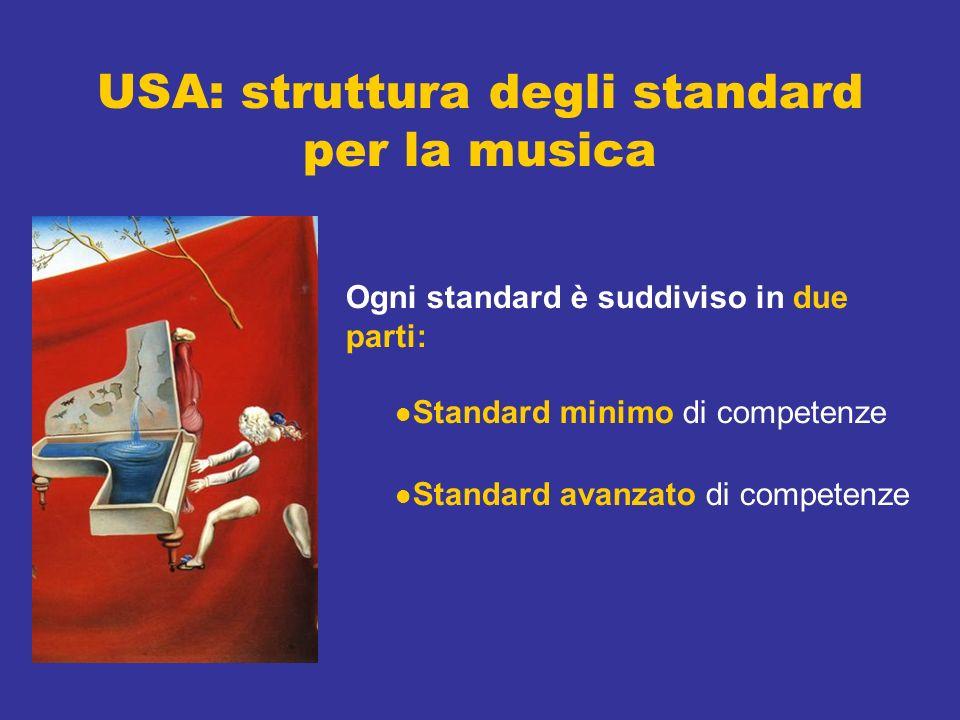 USA: struttura degli standard per la musica Ogni standard è suddiviso in due parti: Standard minimo di competenze Standard avanzato di competenze