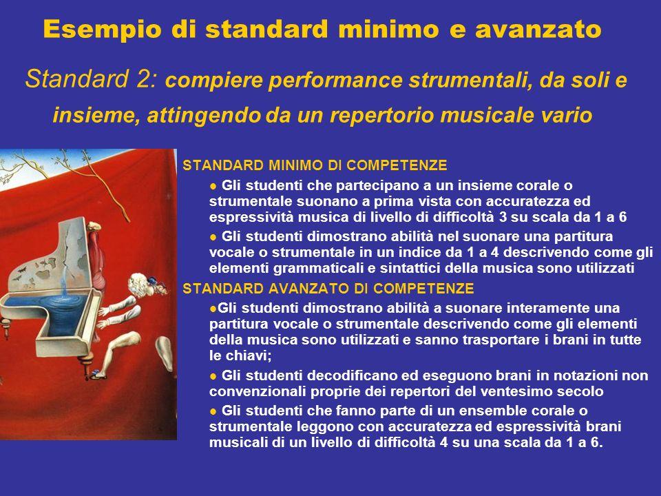 Esempio di standard minimo e avanzato Standard 2: compiere performance strumentali, da soli e insieme, attingendo da un repertorio musicale vario STANDARD MINIMO DI COMPETENZE Gli studenti che partecipano a un insieme corale o strumentale suonano a prima vista con accuratezza ed espressività musica di livello di difficoltà 3 su scala da 1 a 6 Gli studenti dimostrano abilità nel suonare una partitura vocale o strumentale in un indice da 1 a 4 descrivendo come gli elementi grammaticali e sintattici della musica sono utilizzati STANDARD AVANZATO DI COMPETENZE Gli studenti dimostrano abilità a suonare interamente una partitura vocale o strumentale descrivendo come gli elementi della musica sono utilizzati e sanno trasportare i brani in tutte le chiavi; Gli studenti decodificano ed eseguono brani in notazioni non convenzionali proprie dei repertori del ventesimo secolo Gli studenti che fanno parte di un ensemble corale o strumentale leggono con accuratezza ed espressività brani musicali di un livello di difficoltà 4 su una scala da 1 a 6.