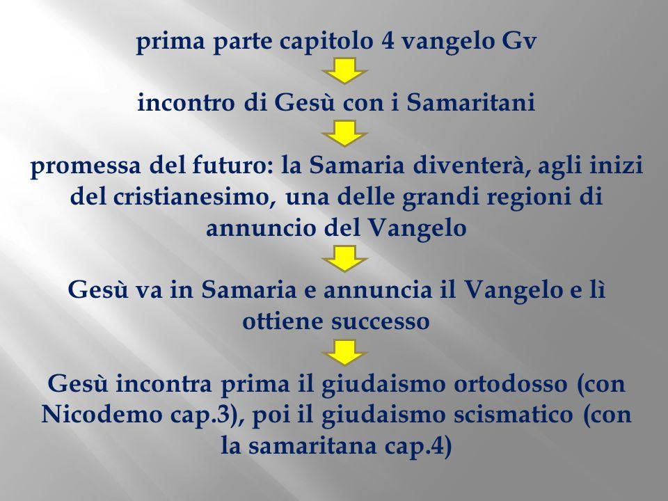 prima parte capitolo 4 vangelo Gv incontro di Gesù con i Samaritani promessa del futuro: la Samaria diventerà, agli inizi del cristianesimo, una delle