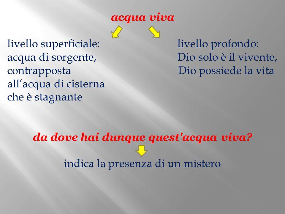 acqua viva livello superficiale: livello profondo: acqua di sorgente, Dio solo è il vivente, contrapposta Dio possiede la vita allacqua di cisterna ch