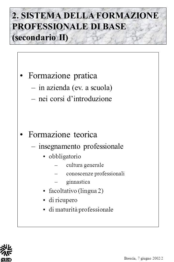 2. SISTEMA DELLA FORMAZIONE PROFESSIONALE DI BASE (secondario II) Formazione pratica –in azienda (ev. a scuola) –nei corsi dintroduzione Formazione te