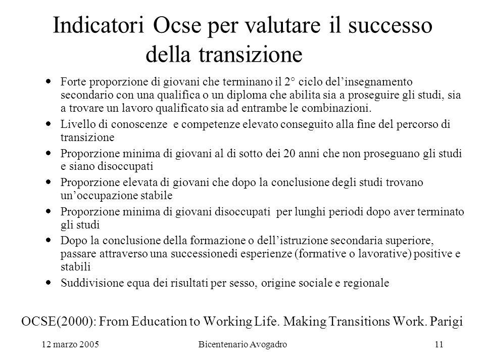 12 marzo 2005Bicentenario Avogadro11 Indicatori Ocse per valutare il successo della transizione Forte proporzione di giovani che terminano il 2° ciclo