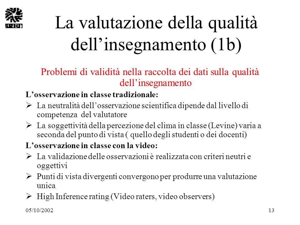 05/10/200213 La valutazione della qualità dellinsegnamento (1b) Problemi di validità nella raccolta dei dati sulla qualità dellinsegnamento Losservazi