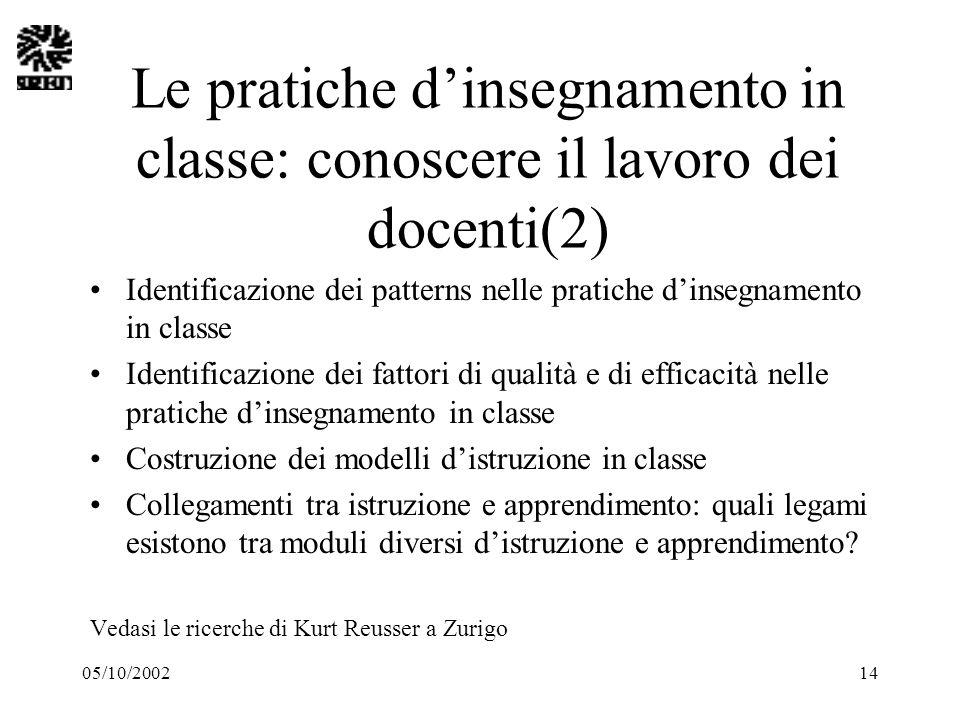 05/10/200214 Le pratiche dinsegnamento in classe: conoscere il lavoro dei docenti(2) Identificazione dei patterns nelle pratiche dinsegnamento in clas