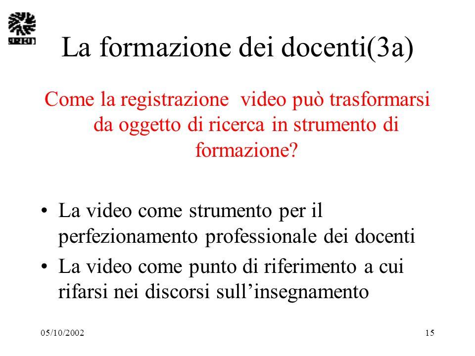 05/10/200215 La formazione dei docenti(3a) Come la registrazione video può trasformarsi da oggetto di ricerca in strumento di formazione? La video com