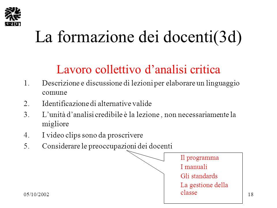 05/10/200218 La formazione dei docenti(3d) Lavoro collettivo danalisi critica 1.Descrizione e discussione di lezioni per elaborare un linguaggio comun