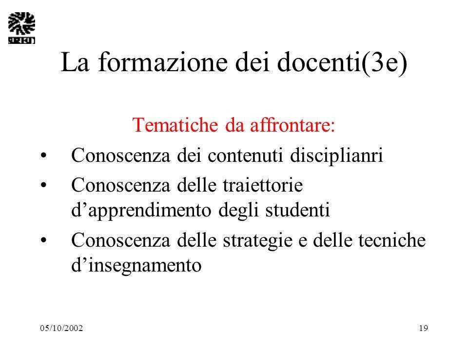 05/10/200219 La formazione dei docenti(3e) Tematiche da affrontare: Conoscenza dei contenuti disciplianri Conoscenza delle traiettorie dapprendimento