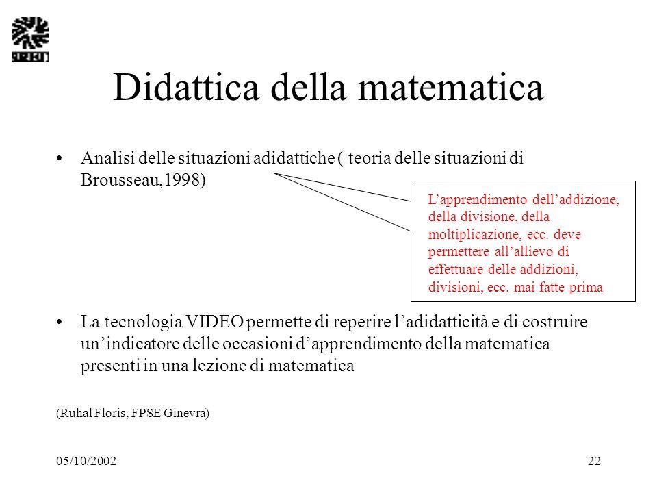 05/10/200222 Didattica della matematica Analisi delle situazioni adidattiche ( teoria delle situazioni di Brousseau,1998) La tecnologia VIDEO permette