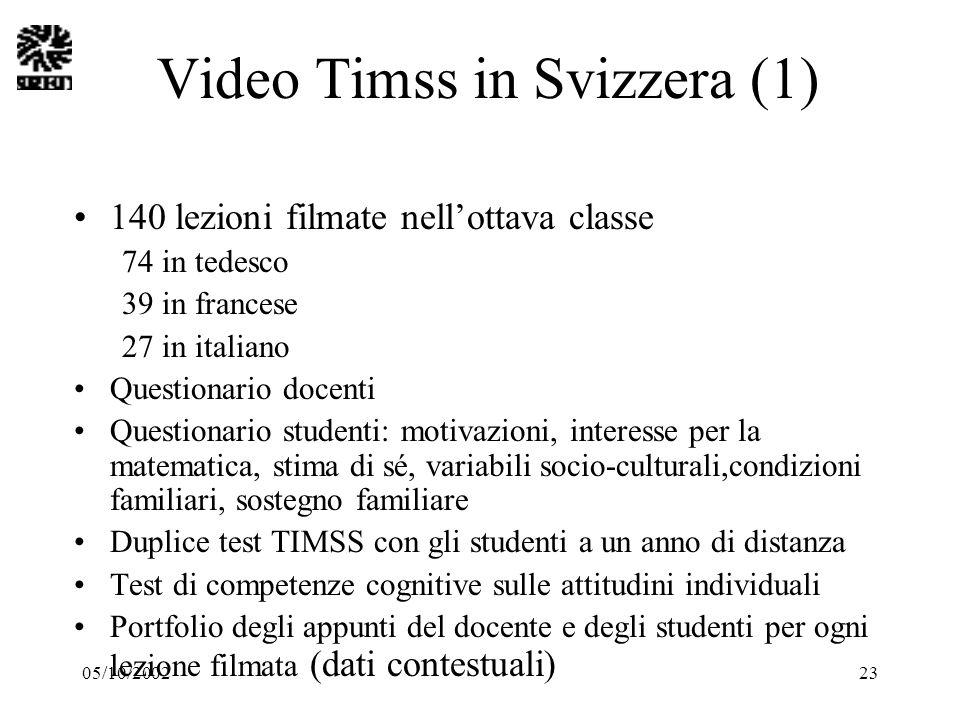 05/10/200223 Video Timss in Svizzera (1) 140 lezioni filmate nellottava classe 74 in tedesco 39 in francese 27 in italiano Questionario docenti Questi