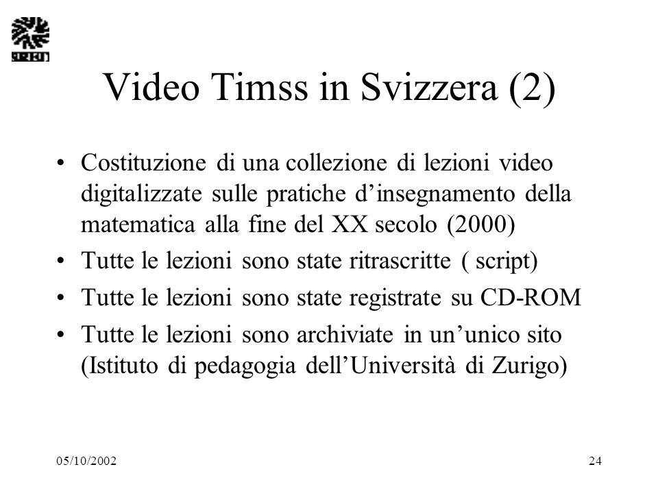 05/10/200224 Video Timss in Svizzera (2) Costituzione di una collezione di lezioni video digitalizzate sulle pratiche dinsegnamento della matematica a