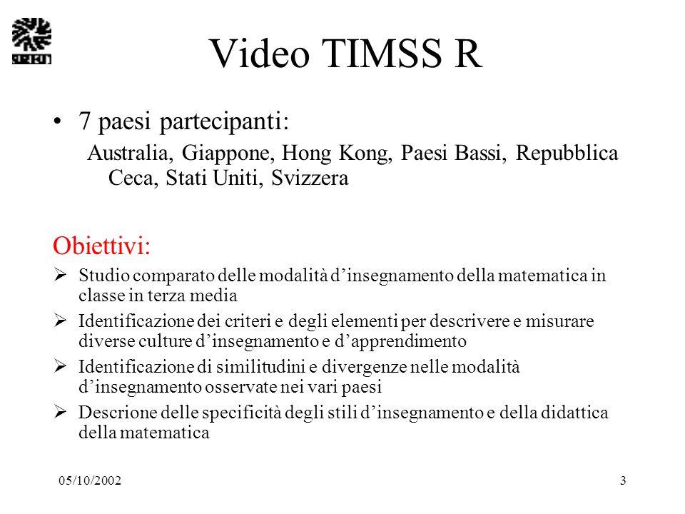 05/10/20023 Video TIMSS R 7 paesi partecipanti: Australia, Giappone, Hong Kong, Paesi Bassi, Repubblica Ceca, Stati Uniti, Svizzera Obiettivi: Studio